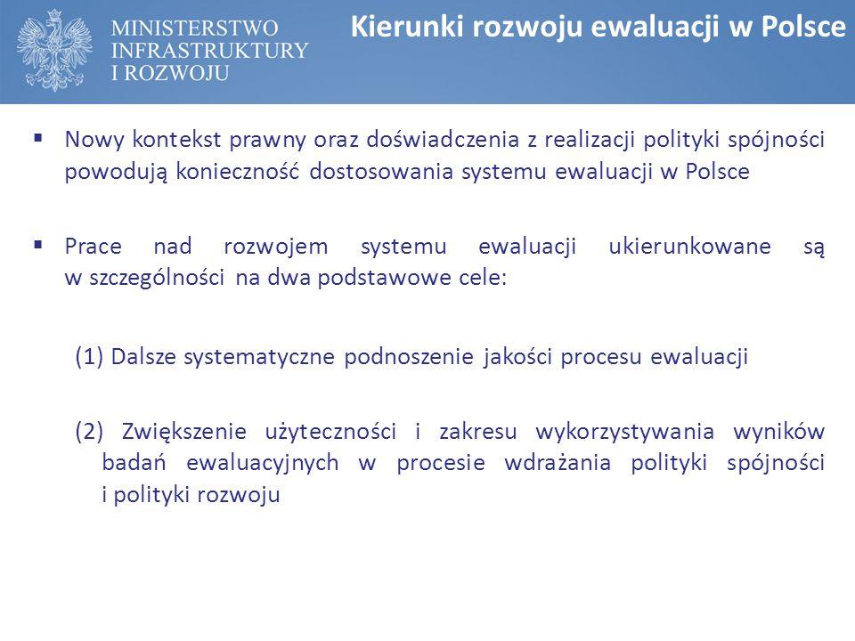  Nowy kontekst prawny oraz doświadczenia z realizacji polityki spójności powodują konieczność dostosowania systemu ewaluacji w Polsce  Prace nad rozwojem systemu ewaluacji ukierunkowane są w szczególności na dwa podstawowe cele: (1) Dalsze systematyczne podnoszenie jakości procesu ewaluacji (2) Zwiększenie użyteczności i zakresu wykorzystywania wyników badań ewaluacyjnych w procesie wdrażania polityki spójności i polityki rozwoju Kierunki rozwoju ewaluacji w Polsce