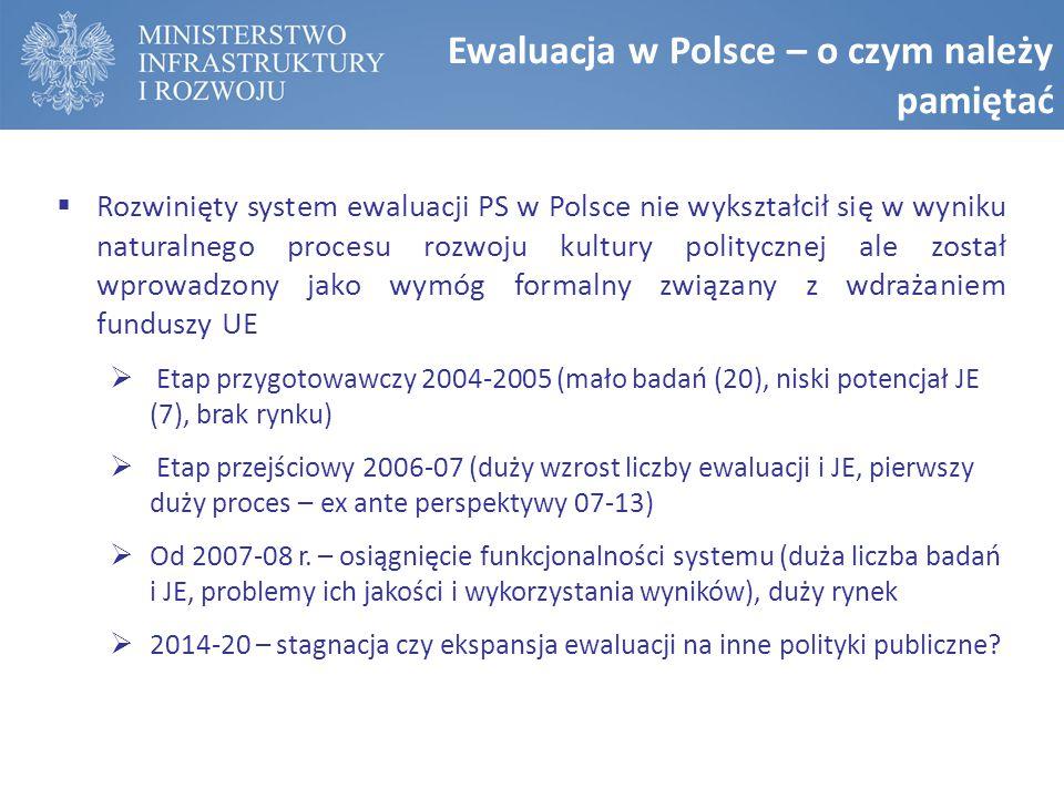 Ewaluacja w Polsce – o czym należy pamiętać  Rozwinięty system ewaluacji PS w Polsce nie wykształcił się w wyniku naturalnego procesu rozwoju kultury politycznej ale został wprowadzony jako wymóg formalny związany z wdrażaniem funduszy UE  Etap przygotowawczy 2004-2005 (mało badań (20), niski potencjał JE (7), brak rynku)  Etap przejściowy 2006-07 (duży wzrost liczby ewaluacji i JE, pierwszy duży proces – ex ante perspektywy 07-13)  Od 2007-08 r.