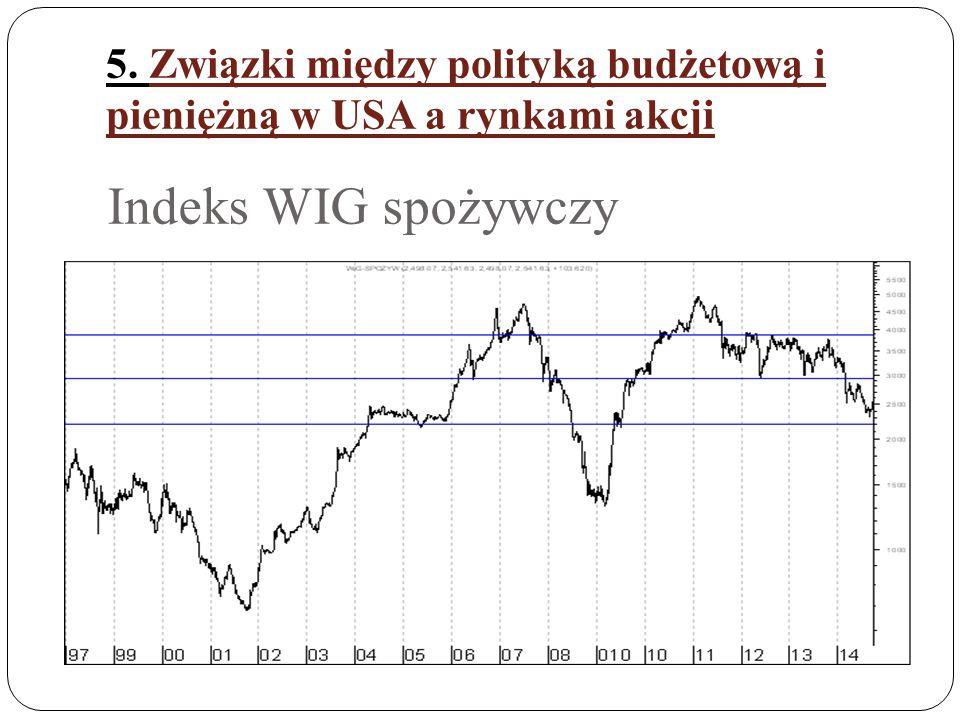 5. Związki między polityką budżetową i pieniężną w USA a rynkami akcji Indeks WIG spożywczy