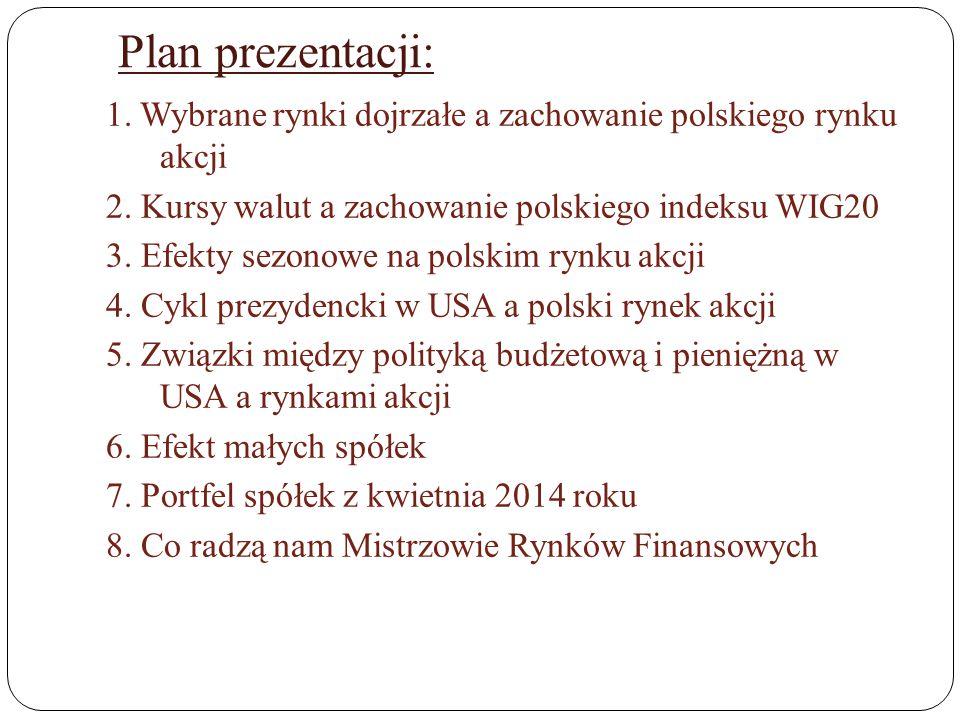 Plan prezentacji: 1. Wybrane rynki dojrzałe a zachowanie polskiego rynku akcji 2.