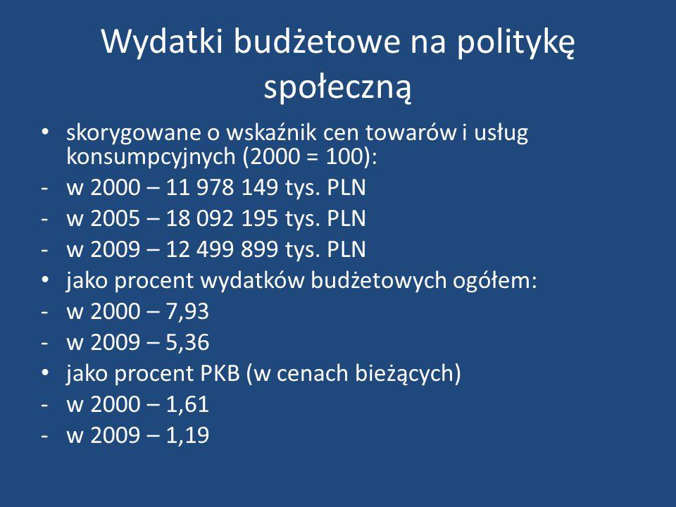 Wydatki budżetowe na politykę społeczną skorygowane o wskaźnik cen towarów i usług konsumpcyjnych (2000 = 100): -w 2000 – 11 978 149 tys.
