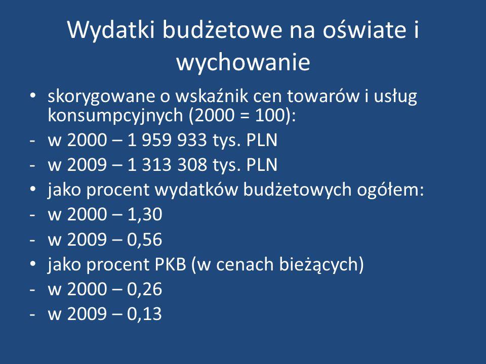 Wydatki budżetowe na oświate i wychowanie skorygowane o wskaźnik cen towarów i usług konsumpcyjnych (2000 = 100): -w 2000 – 1 959 933 tys.