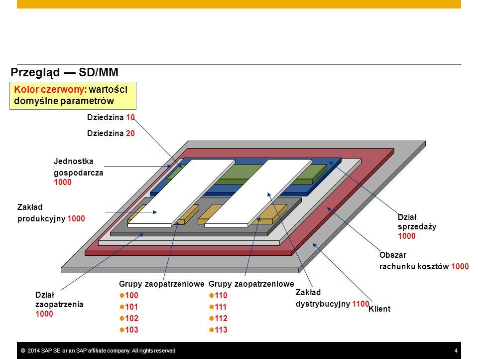 ©2014 SAP SE or an SAP affiliate company. All rights reserved.4 Przegląd — SD/MM Klient Obszar rachunku kosztów 1000 Jednostka gospodarcza 1000 Dział