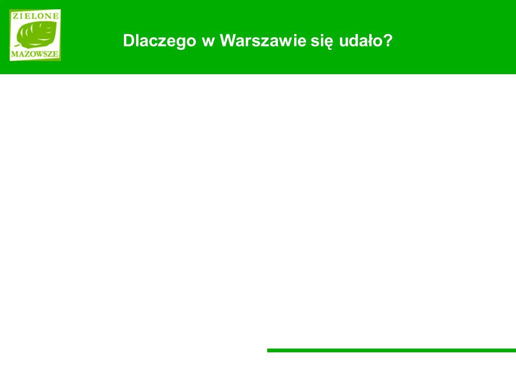 Dlaczego w Warszawie się udało?
