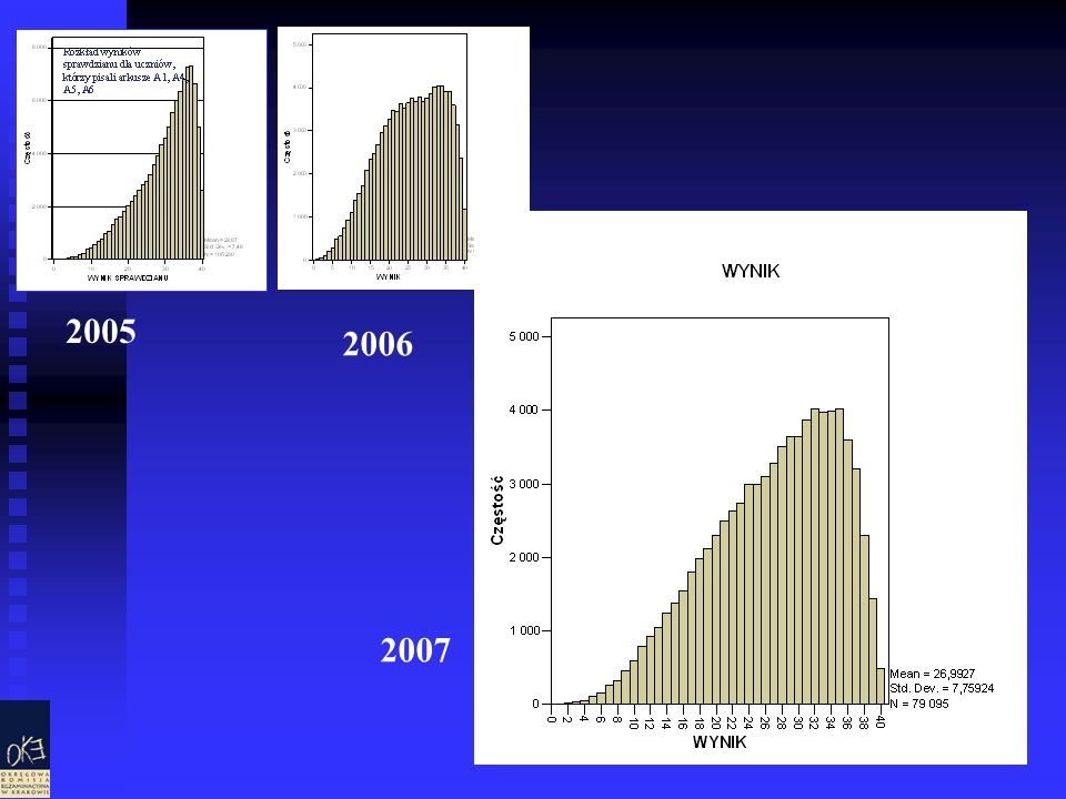 41 2005 2006 2007