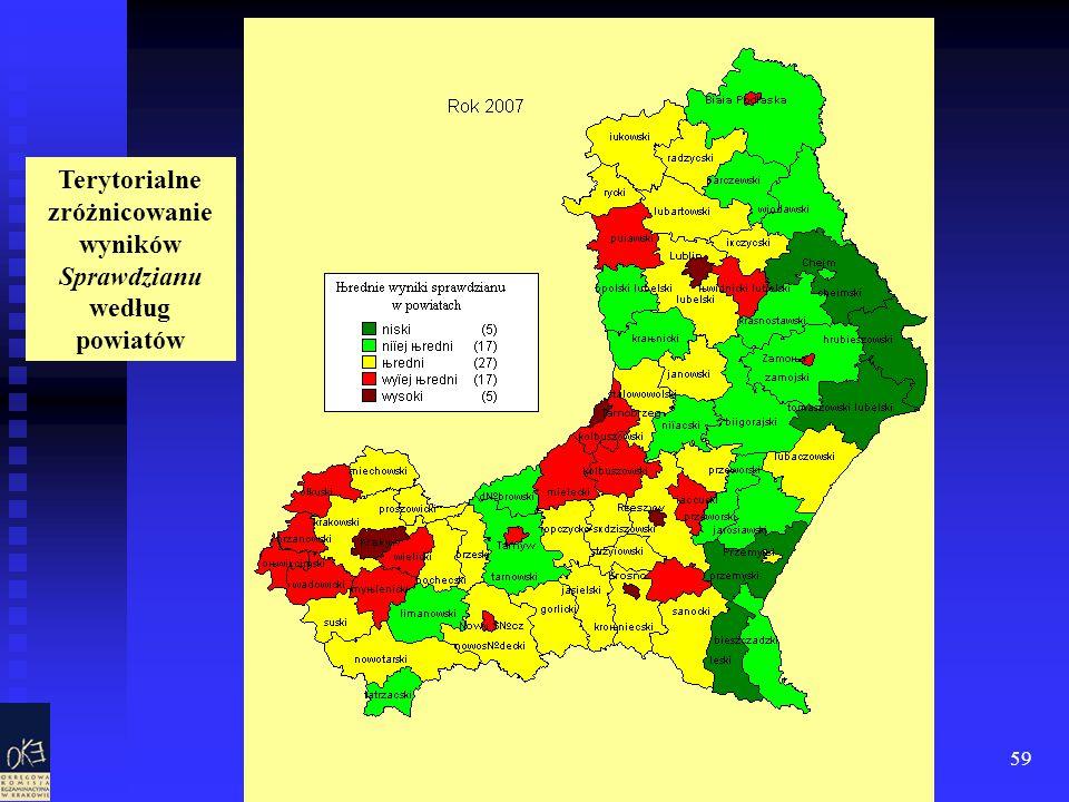 59 Terytorialne zróżnicowanie wyników Sprawdzianu według powiatów