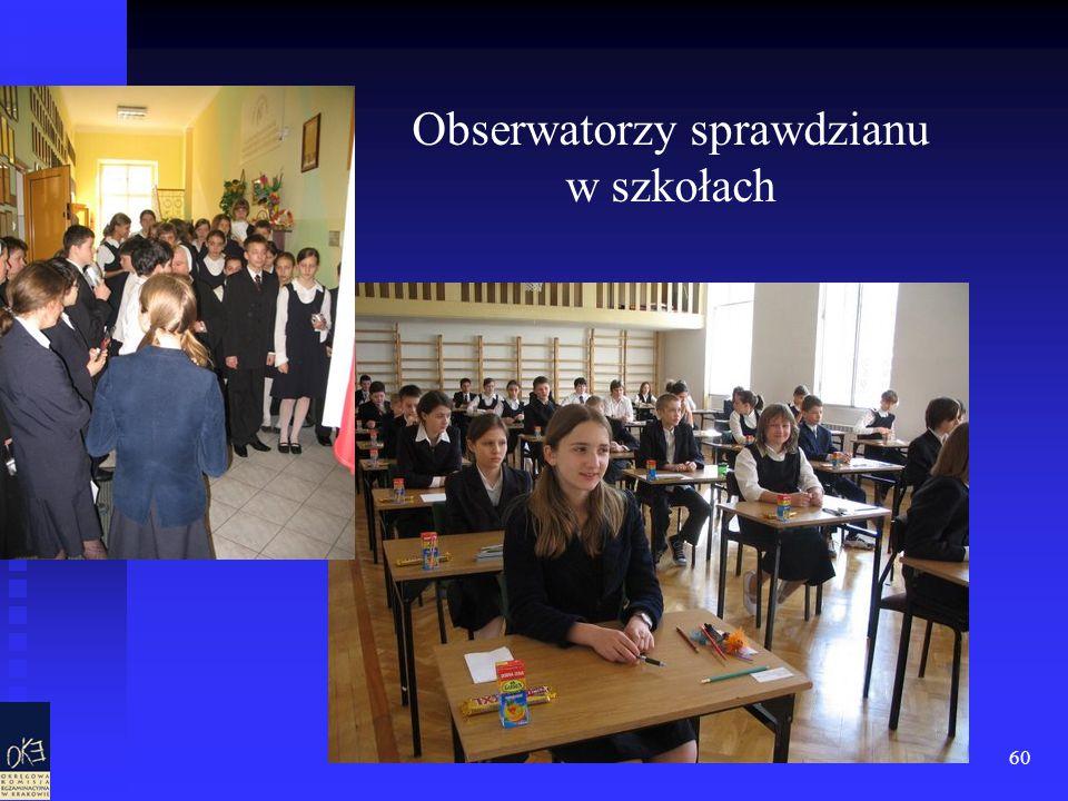 60 Obserwatorzy sprawdzianu w szkołach