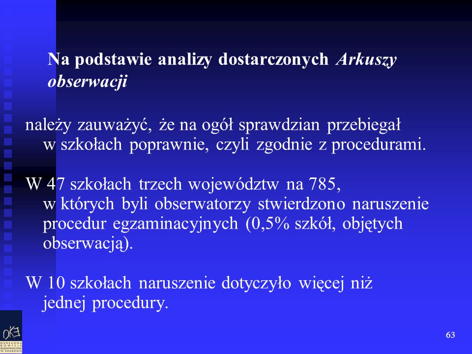 63 Na podstawie analizy dostarczonych Arkuszy obserwacji należy zauważyć, że na ogół sprawdzian przebiegał w szkołach poprawnie, czyli zgodnie z procedurami.