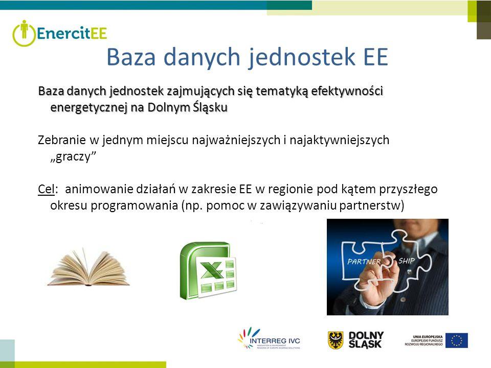 Baza danych jednostek zajmujących się tematyką efektywności energetycznej na Dolnym Śląsku Zebranie w jednym miejscu najważniejszych i najaktywniejszy
