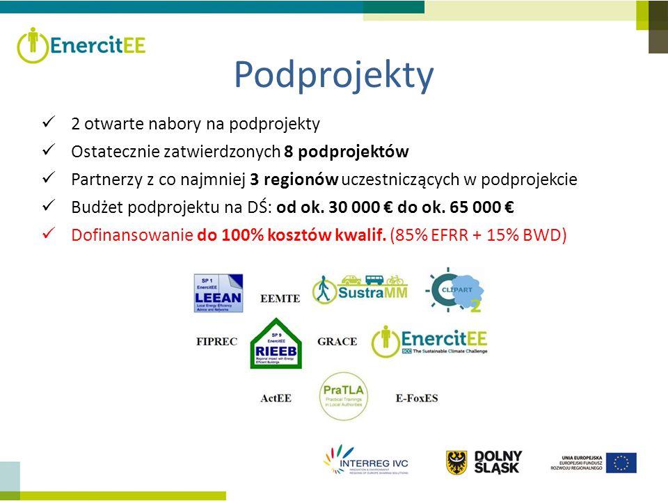 Podprojekty 2 otwarte nabory na podprojekty Ostatecznie zatwierdzonych 8 podprojektów Partnerzy z co najmniej 3 regionów uczestniczących w podprojekci