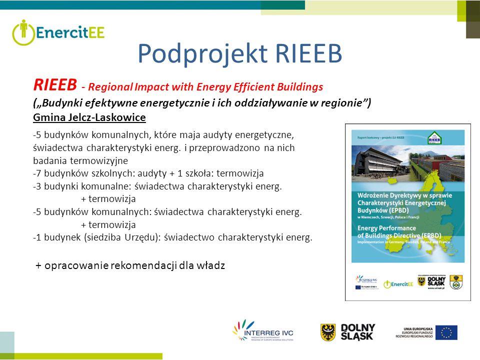 """Podprojekt RIEEB RIEEB - Regional Impact with Energy Efficient Buildings (""""Budynki efektywne energetycznie i ich oddziaływanie w regionie"""") Gmina Jelc"""