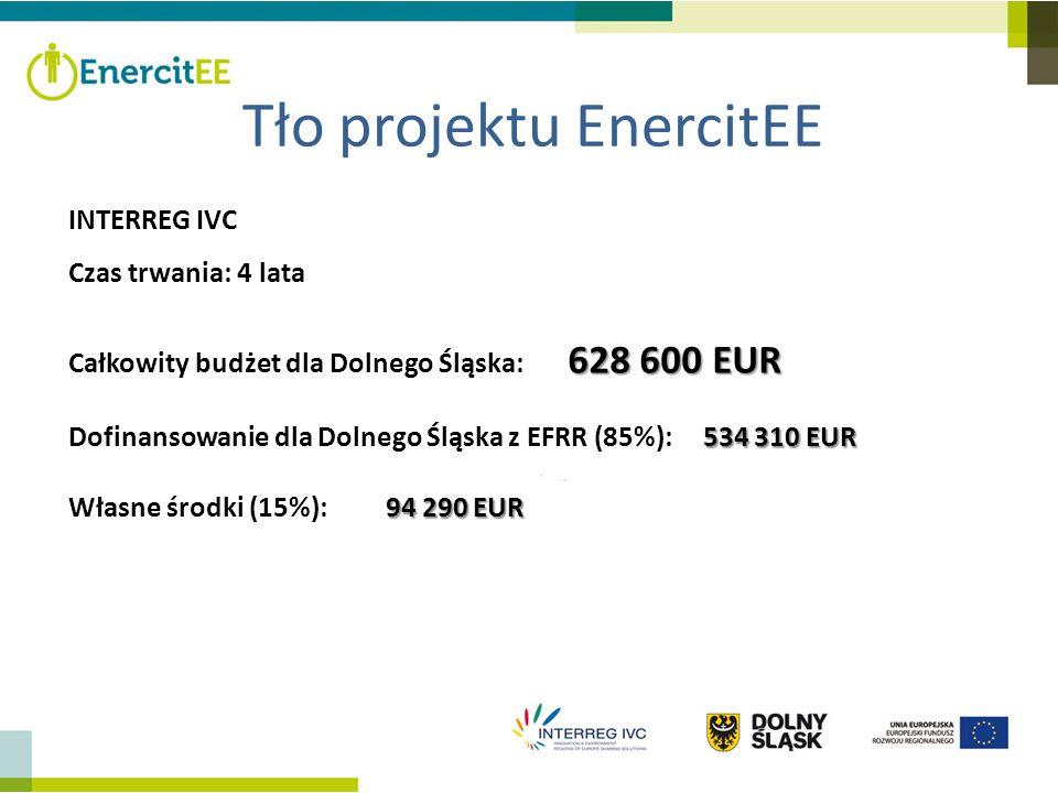 INTERREG IVC Czas trwania: 4 lata 628 600 EUR Całkowity budżet dla Dolnego Śląska: 628 600 EUR 534 310 EUR Dofinansowanie dla Dolnego Śląska z EFRR (8