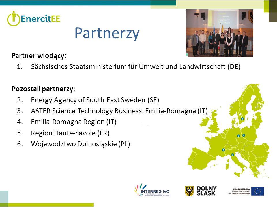Partner wiodący: 1. Sächsisches Staatsministerium für Umwelt und Landwirtschaft (DE) Pozostali partnerzy: 2.Energy Agency of South East Sweden (SE) 3.