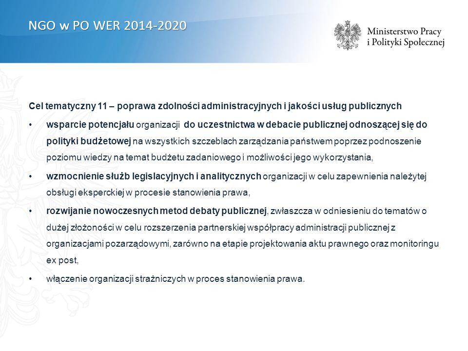 Cel tematyczny 11 – poprawa zdolności administracyjnych i jakości usług publicznych wsparcie potencjału organizacji do uczestnictwa w debacie publicznej odnoszącej się do polityki budżetowej na wszystkich szczeblach zarządzania państwem poprzez podnoszenie poziomu wiedzy na temat budżetu zadaniowego i możliwości jego wykorzystania, wzmocnienie służb legislacyjnych i analitycznych organizacji w celu zapewnienia należytej obsługi eksperckiej w procesie stanowienia prawa, rozwijanie nowoczesnych metod debaty publicznej, zwłaszcza w odniesieniu do tematów o dużej złożoności w celu rozszerzenia partnerskiej współpracy administracji publicznej z organizacjami pozarządowymi, zarówno na etapie projektowania aktu prawnego oraz monitoringu ex post, włączenie organizacji strażniczych w proces stanowienia prawa.