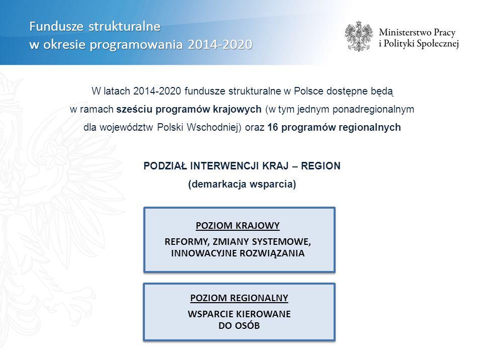 Działania w obszarze rynku pracy, gospodarki i edukacji w ramach Programu Operacyjnego Wiedza Edukacja Rozwój (PO WER) w ramach Regionalnych Programów Operacyjnych Fundusze strukturalne dla Polski w perspektywie finansowej 2014-2020