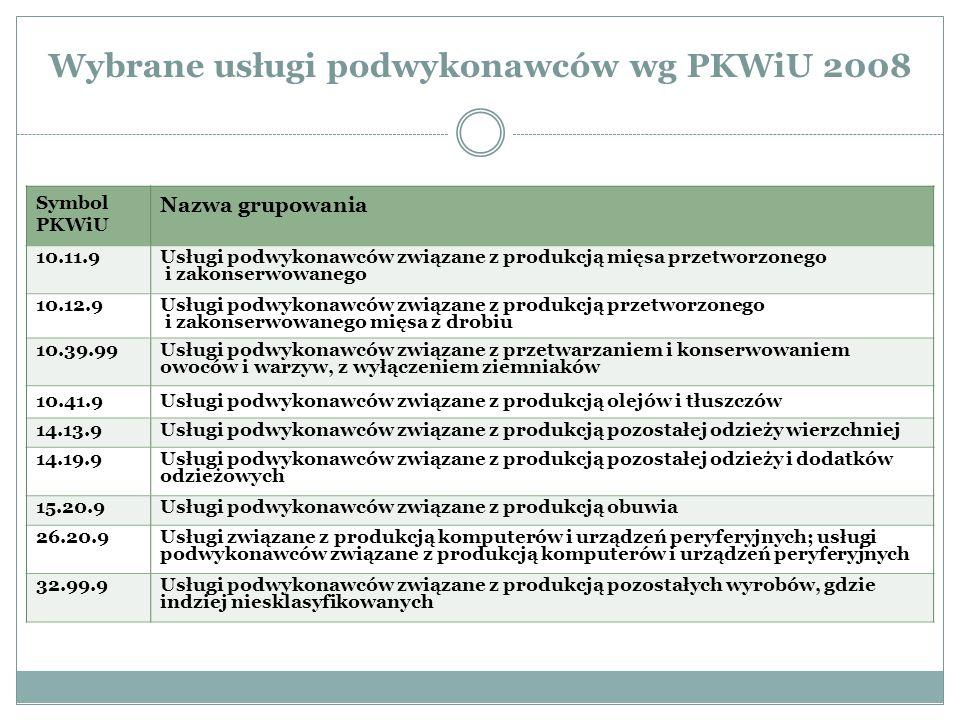 Wybrane usługi podwykonawców wg PKWiU 2008 Symbol PKWiU Nazwa grupowania 10.11.9Usługi podwykonawców związane z produkcją mięsa przetworzonego i zakon