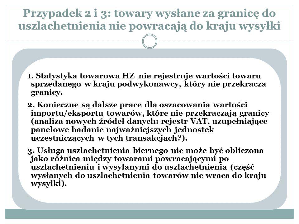 1. Statystyka towarowa HZ nie rejestruje wartości towaru sprzedanego w kraju podwykonawcy, który nie przekracza granicy. 2. Konieczne są dalsze prace