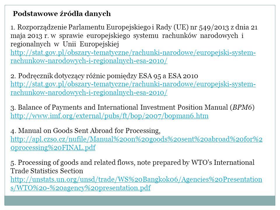 1. Rozporządzenie Parlamentu Europejskiego i Rady (UE) nr 549/2013 z dnia 21 maja 2013 r. w sprawie europejskiego systemu rachunków narodowych i regio