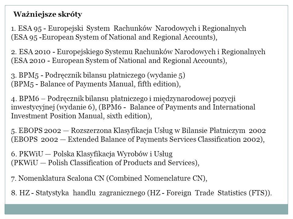 1. ESA 95 - Europejski System Rachunków Narodowych i Regionalnych (ESA 95 -European System of National and Regional Accounts), 2. ESA 2010 - Europejsk