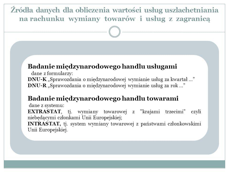 Źródła danych dla obliczenia wartości usług uszlachetniania na rachunku wymiany towarów i usług z zagranicą Badanie międzynarodowego handlu usługami d