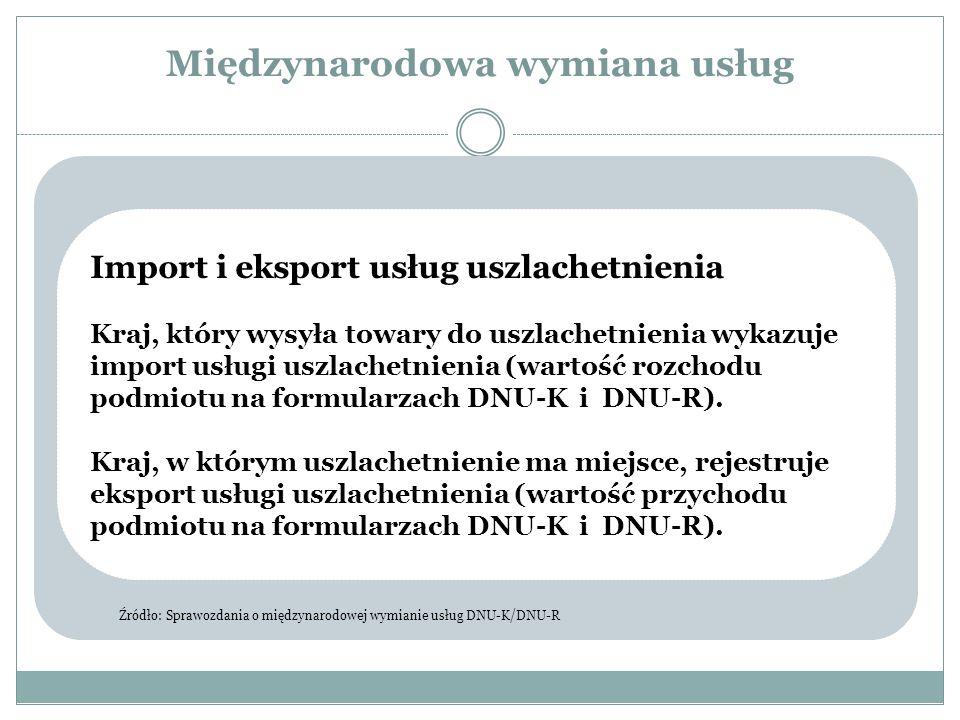 Międzynarodowa wymiana usług Import i eksport usług uszlachetnienia Kraj, który wysyła towary do uszlachetnienia wykazuje import usługi uszlachetnieni
