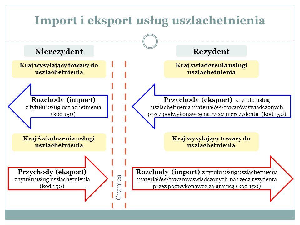 Import i eksport usług uszlachetnienia NierezydentRezydent Granica Rozchody (import) z tytułu usług uszlachetnienia (kod 150) Przychody (eksport) z ty