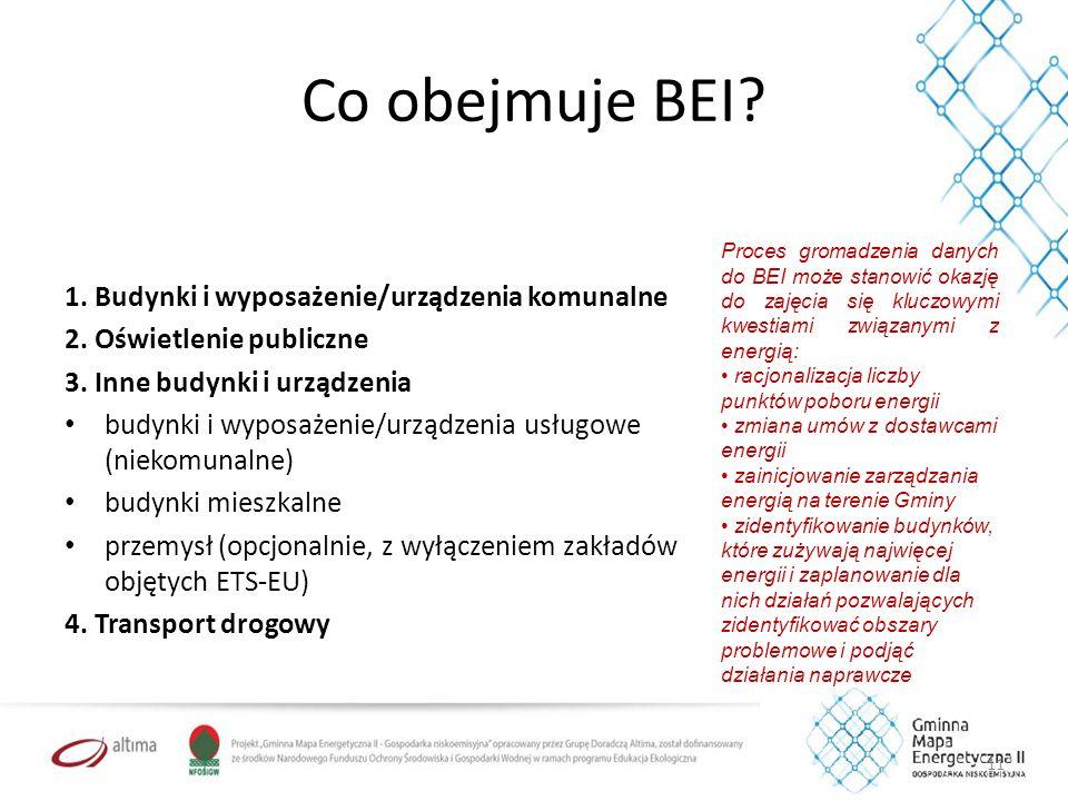 Co obejmuje BEI? 1. Budynki i wyposażenie/urządzenia komunalne 2. Oświetlenie publiczne 3. Inne budynki i urządzenia budynki i wyposażenie/urządzenia