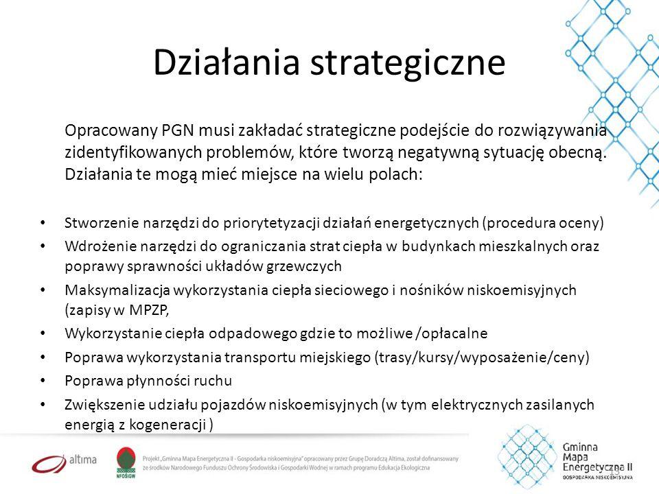 Działania strategiczne Opracowany PGN musi zakładać strategiczne podejście do rozwiązywania zidentyfikowanych problemów, które tworzą negatywną sytuację obecną.