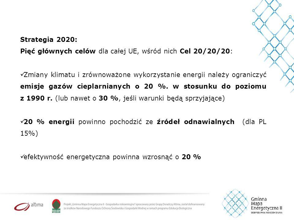Strategia 2020: Pięć głównych celów dla całej UE, wśród nich Cel 20/20/20: Zmiany klimatu i zrównoważone wykorzystanie energii należy ograniczyć emisje gazów cieplarnianych o 20 %.