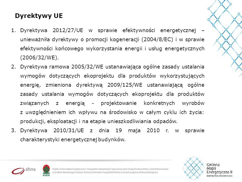 Dyrektywy UE 1.Dyrektywa 2012/27/UE w sprawie efektywności energetycznej – unieważniła dyrektywy o promocji kogeneracji (2004/8/EC) i w sprawie efekty