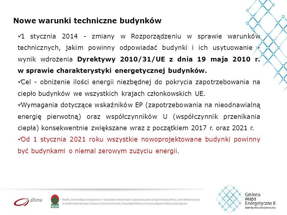 1 stycznia 2014 - zmiany w Rozporządzeniu w sprawie warunków technicznych, jakim powinny odpowiadać budynki i ich usytuowanie - wynik wdrożenia Dyrektywy 2010/31/UE z dnia 19 maja 2010 r.