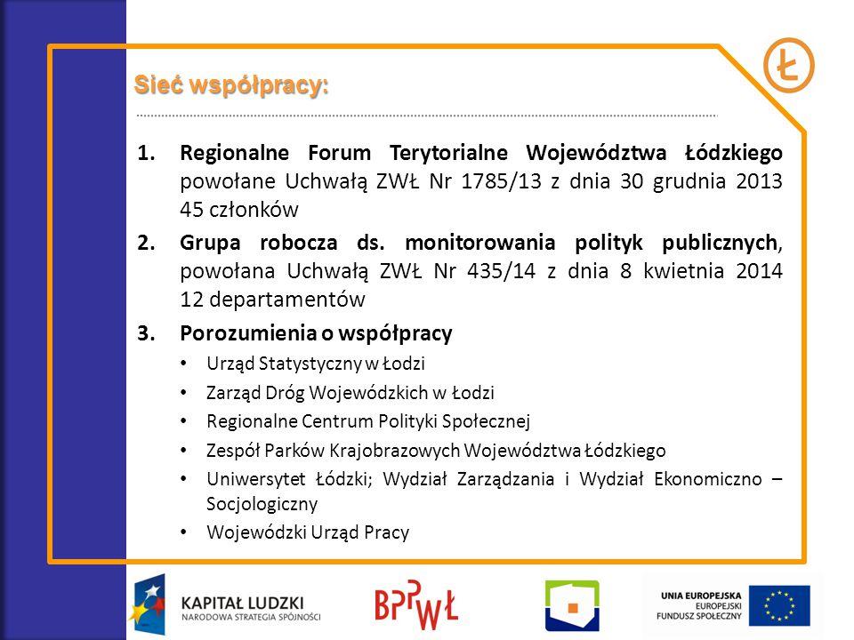 Sieć współpracy: 1.Regionalne Forum Terytorialne Województwa Łódzkiego powołane Uchwałą ZWŁ Nr 1785/13 z dnia 30 grudnia 2013 45 członków 2.Grupa robo