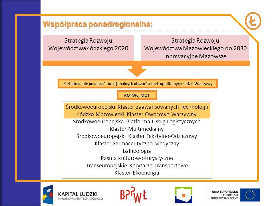 Strategia Rozwoju Województwa Łódzkiego 2020 Strategia Rozwoju Województwa Mazowieckiego do 2030 Innowacyjne Mazowsze Współpraca ponadregionalna: Kszt