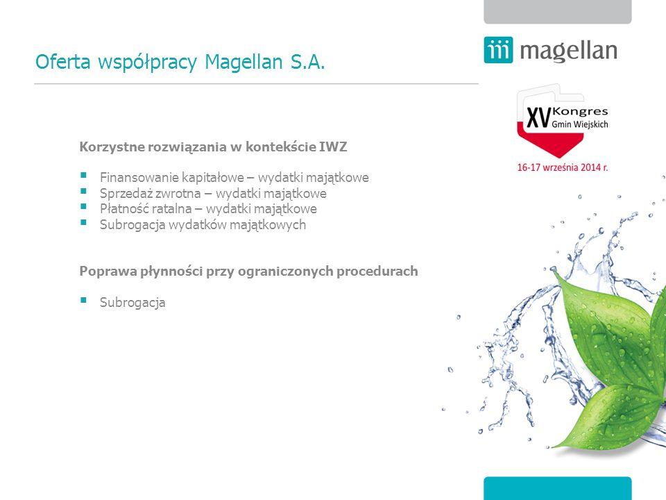 Oferta współpracy Magellan S.A. Korzystne rozwiązania w kontekście IWZ  Finansowanie kapitałowe – wydatki majątkowe  Sprzedaż zwrotna – wydatki mają