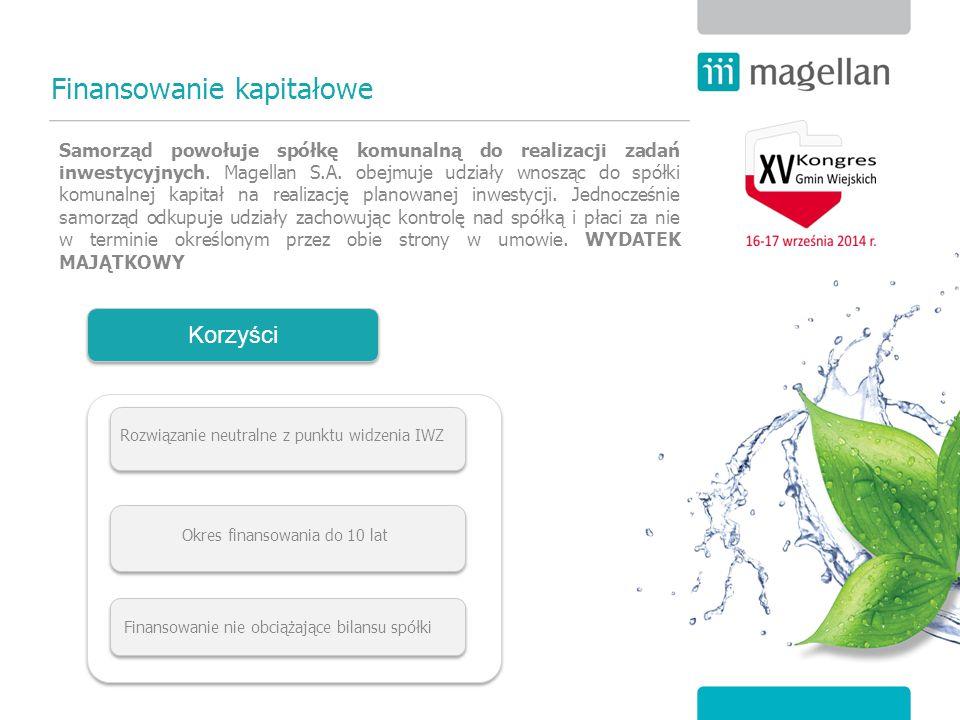 Samorząd powołuje spółkę komunalną do realizacji zadań inwestycyjnych. Magellan S.A. obejmuje udziały wnosząc do spółki komunalnej kapitał na realizac