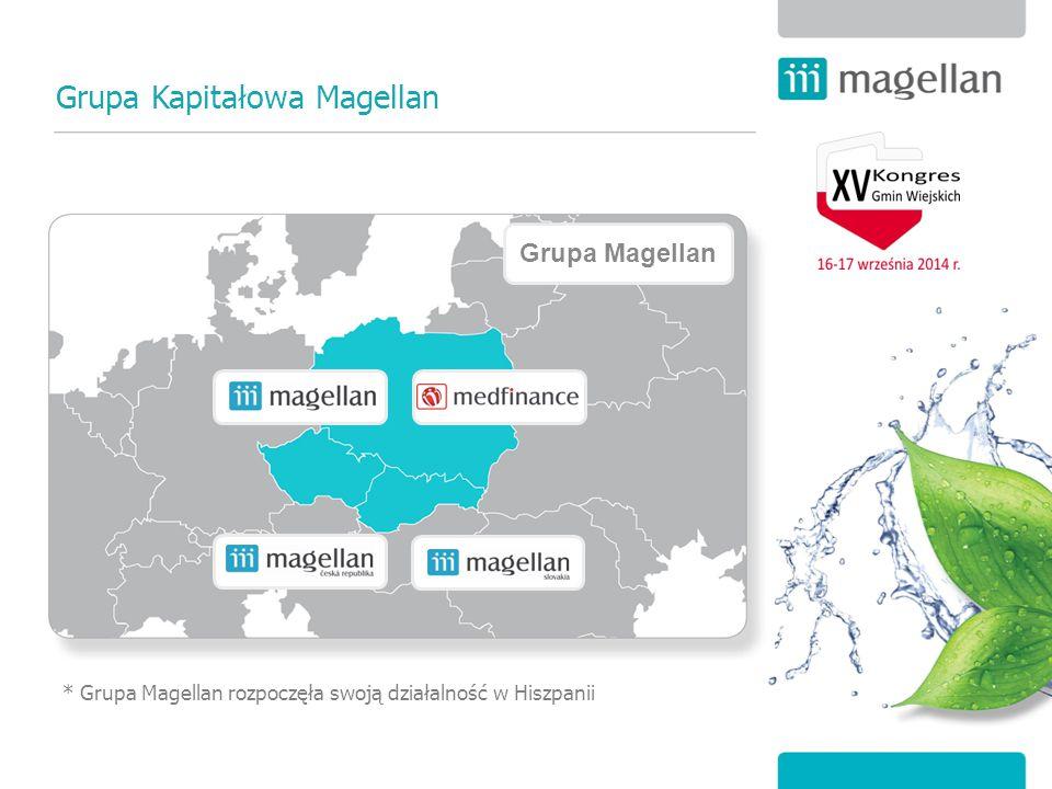 Grupa Magellan Grupa Kapitałowa Magellan * Grupa Magellan rozpoczęła swoją działalność w Hiszpanii