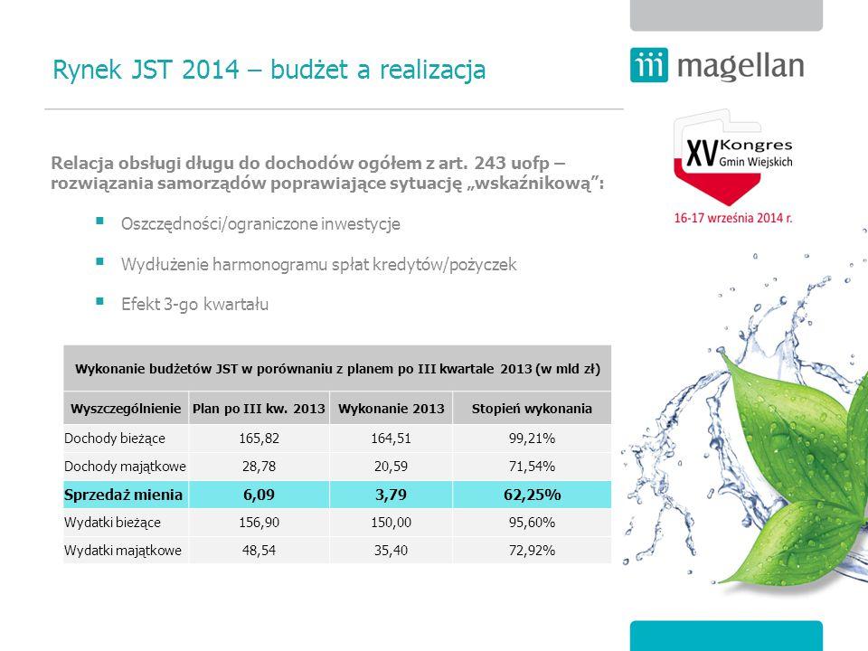Rynek JST 2014 – budżet a realizacja Wykonanie budżetów JST w porównaniu z planem po III kwartale 2013 (w mld zł) WyszczególnieniePlan po III kw. 2013