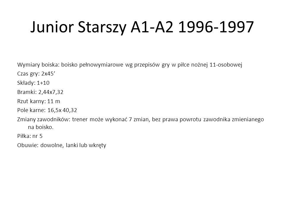 Junior Starszy A1-A2 1996-1997 Wymiary boiska: boisko pełnowymiarowe wg przepisów gry w piłce nożnej 11-osobowej Czas gry: 2x45' Składy: 1+10 Bramki: