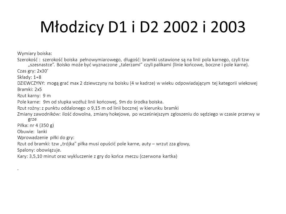 Młodzicy D1 i D2 2002 i 2003 Wymiary boiska: Szerokość : szerokość boiska pełnowymiarowego, długość: bramki ustawione są na linii pola karnego, czyli