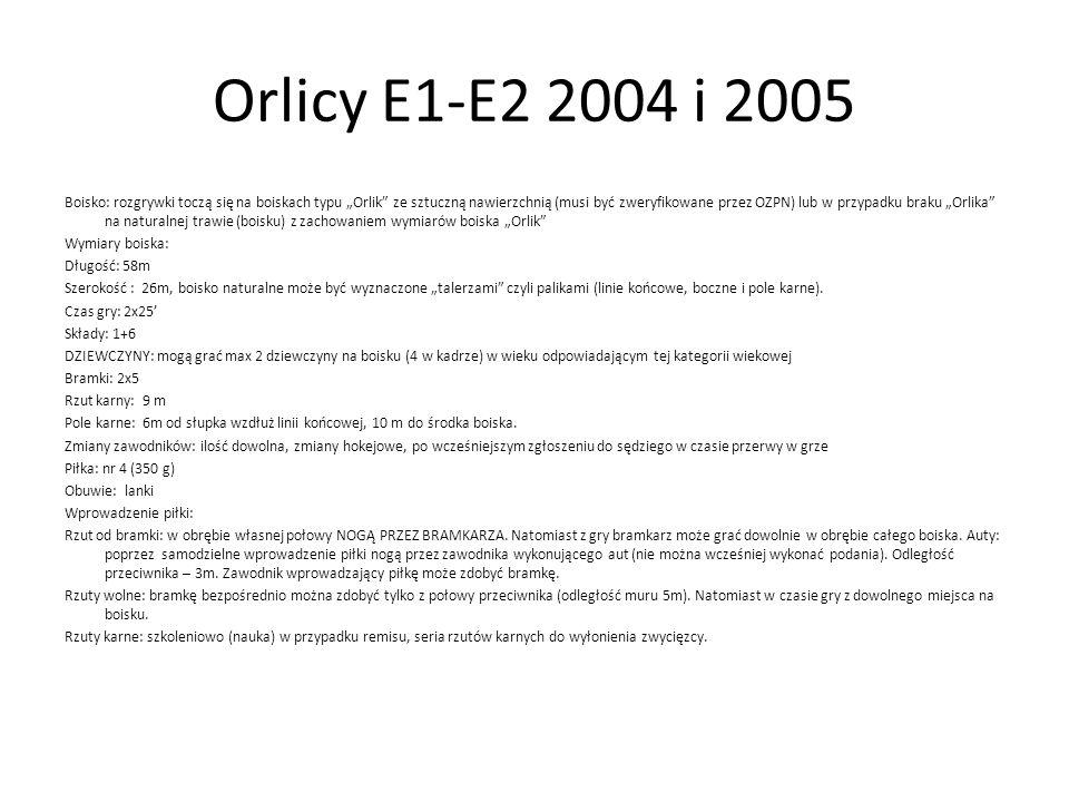 """Orlicy E1-E2 2004 i 2005 Boisko: rozgrywki toczą się na boiskach typu """"Orlik"""" ze sztuczną nawierzchnią (musi być zweryfikowane przez OZPN) lub w przyp"""