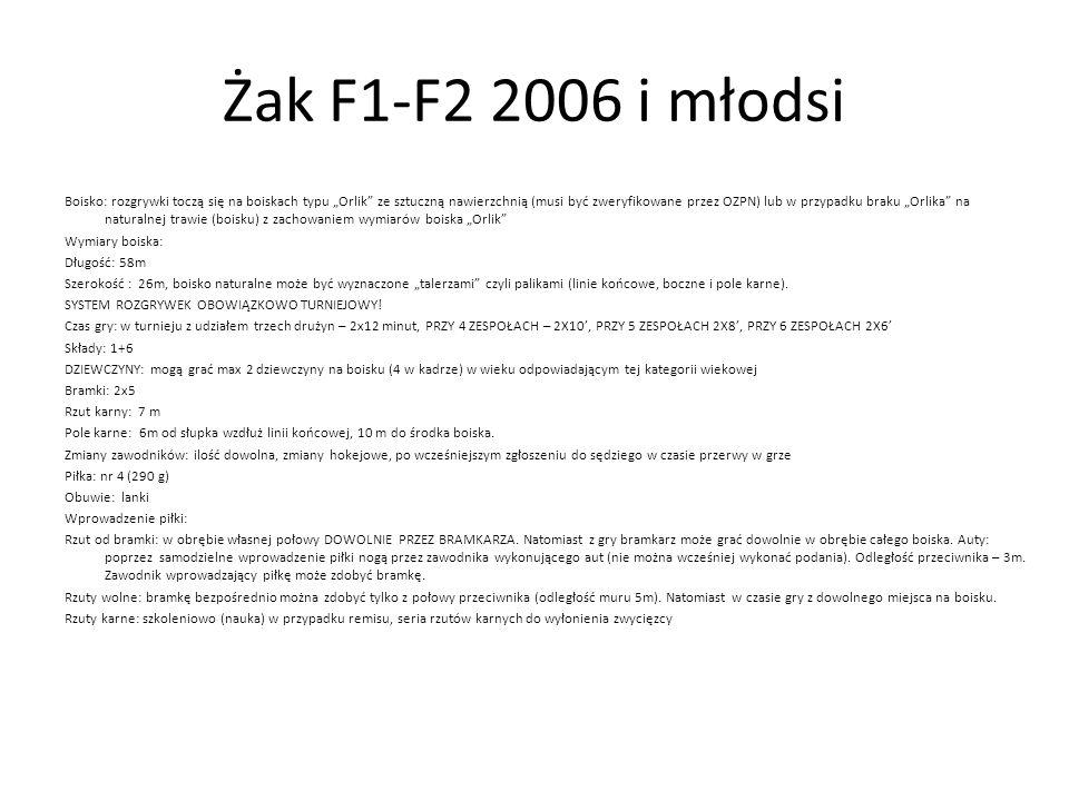 """Żak F1-F2 2006 i młodsi Boisko: rozgrywki toczą się na boiskach typu """"Orlik"""" ze sztuczną nawierzchnią (musi być zweryfikowane przez OZPN) lub w przypa"""