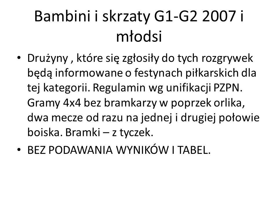 Bambini i skrzaty G1-G2 2007 i młodsi Drużyny, które się zgłosiły do tych rozgrywek będą informowane o festynach piłkarskich dla tej kategorii. Regula