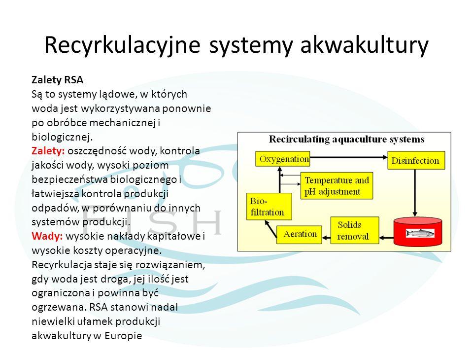 Recyrkulacyjne systemy akwakultury Zalety RSA Są to systemy lądowe, w których woda jest wykorzystywana ponownie po obróbce mechanicznej i biologicznej
