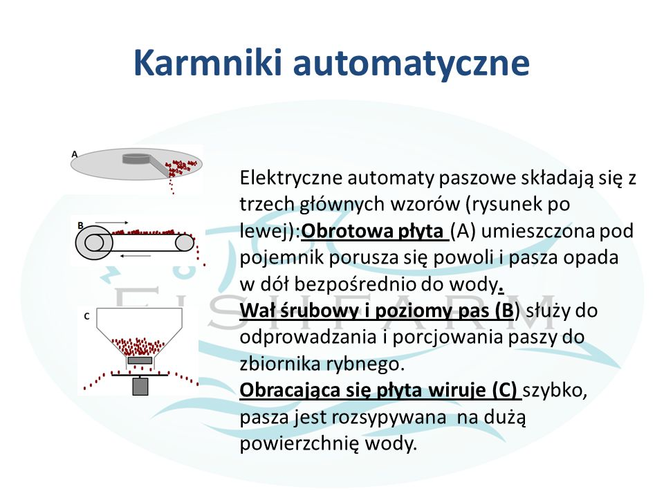 Karmniki automatyczne Elektryczne automaty paszowe składają się z trzech głównych wzorów (rysunek po lewej):Obrotowa płyta (A) umieszczona pod pojemnik porusza się powoli i pasza opada w dół bezpośrednio do wody.