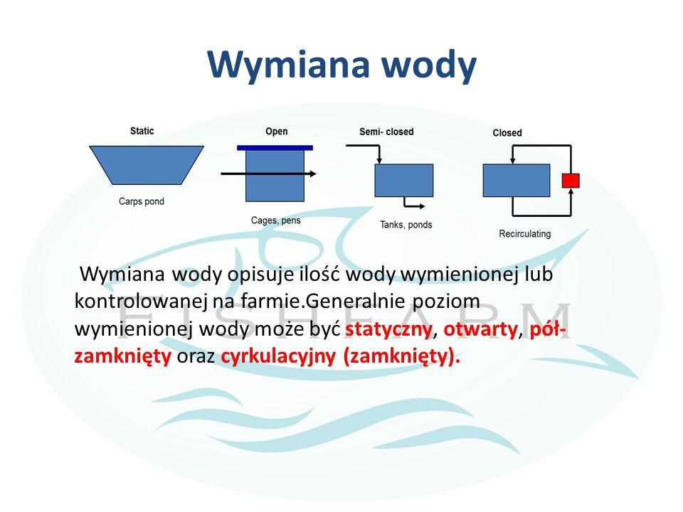 Wymiana wody Wymiana wody opisuje ilość wody wymienionej lub kontrolowanej na farmie.Generalnie poziom wymienionej wody może być statyczny, otwarty, pół- zamknięty oraz cyrkulacyjny (zamknięty).