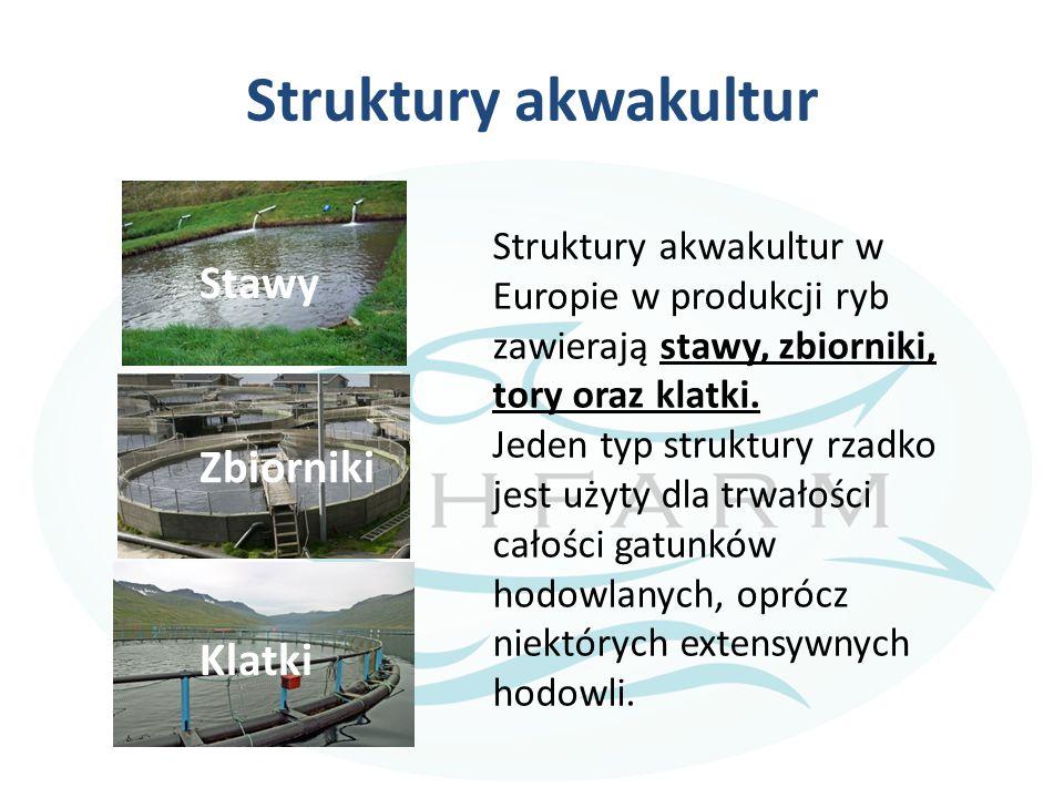Struktury akwakultur Stawy Zbiorniki Klatki Struktury akwakultur w Europie w produkcji ryb zawierają stawy, zbiorniki, tory oraz klatki. Jeden typ str