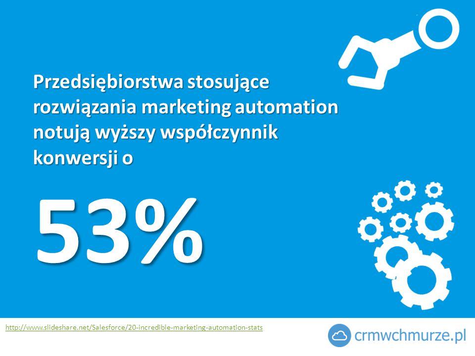 Przedsiębiorstwa stosujące rozwiązania marketing automation notują wyższy współczynnik konwersji o 53% http://www.slideshare.net/Salesforce/20-incredible-marketing-automation-stats