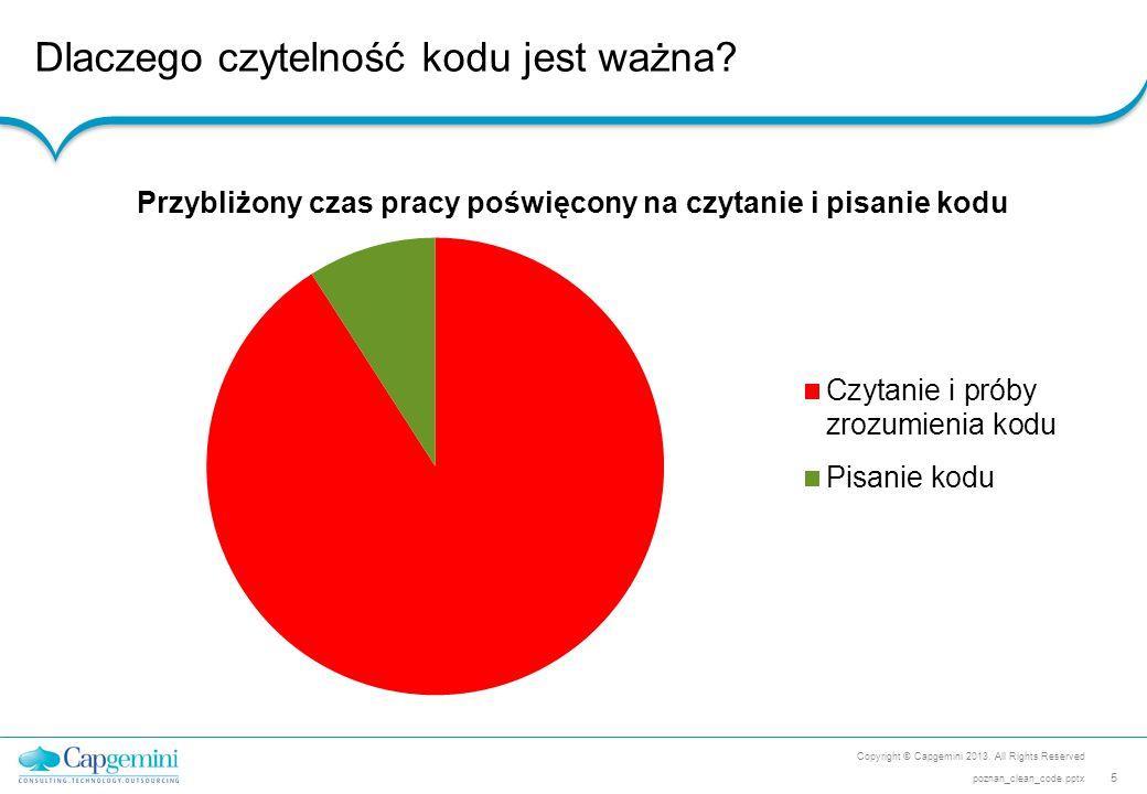 Mockito, jak to działa Copyright © Capgemini 2013. All Rights Reserved 26 poznan_clean_code.pptx