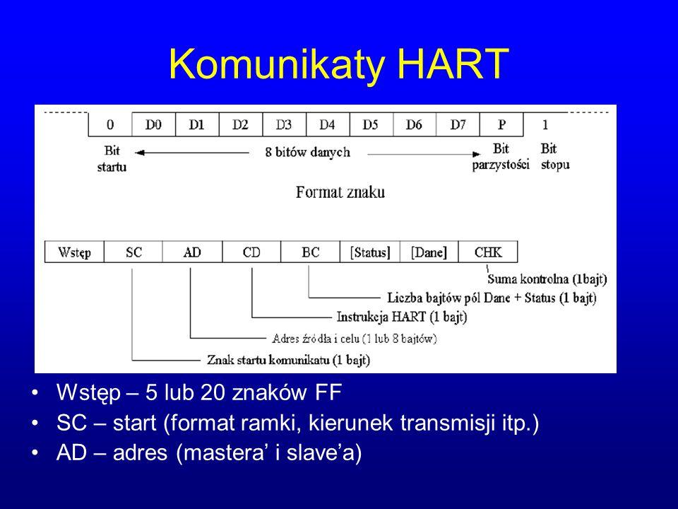 Komunikaty HART Wstęp – 5 lub 20 znaków FF SC – start (format ramki, kierunek transmisji itp.) AD – adres (mastera' i slave'a)