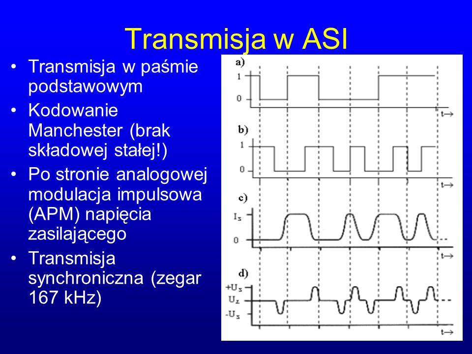 Transmisja w ASI Transmisja w paśmie podstawowym Kodowanie Manchester (brak składowej stałej!) Po stronie analogowej modulacja impulsowa (APM) napięci